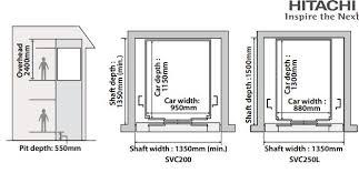108.2_ chi phí lắp đặt thang máy gia đình gồm những gì